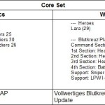Core lv2